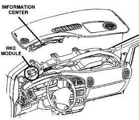 how to bypass factory car immobiliser on most vehicles